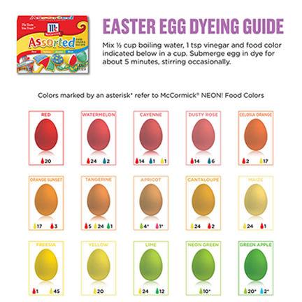 Easter Eggs to Dye For - Washington FAMILY Magazine